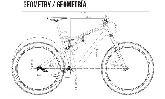 geometria_doble_suspension.JPG